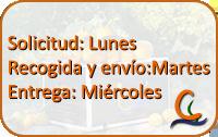 Lunes200x126